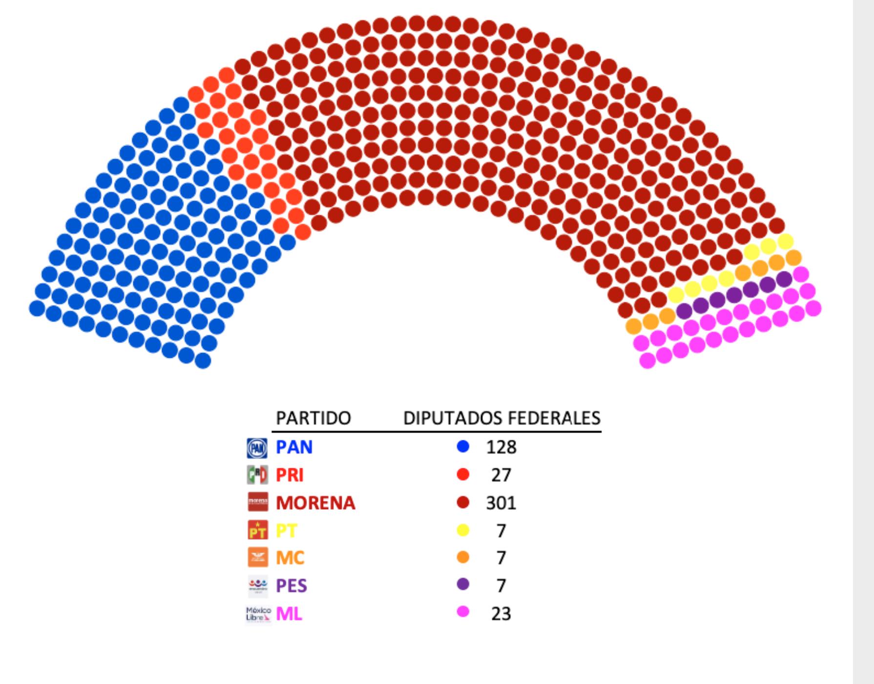 Callejón Informativo / 14 de Agosto 2020